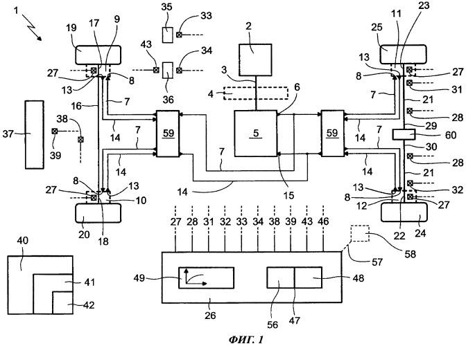 Электронное устройство управления для привода транспортного средства