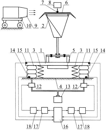 Устройство для динамических испытаний токоприемников электроподвижного состава