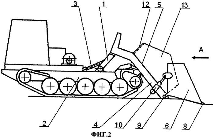 Технологическое оборудование0 трелевочного трактора