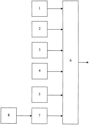 Устройство автоматического контроля размыкания маршрута при маршрутной электрической централизации стрелок и сигналов