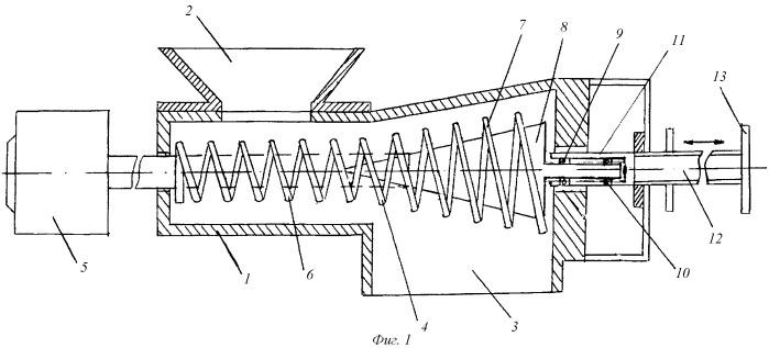 Спиральный питатель-дозатор сыпучих материалов