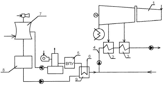 Способ вакуумной деаэрации подпиточной воды теплосети на тепловой электростанции