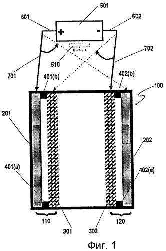 Электрохимическая ячейка и способ ее эксплуатации