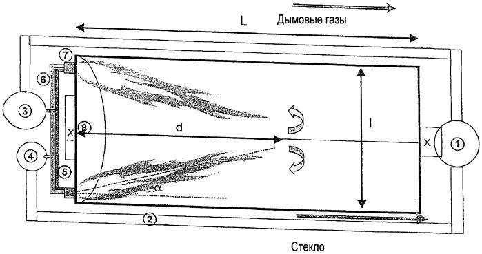 Печь и способ сжигания с кислородным дутьем для плавления стеклообразующих материалов