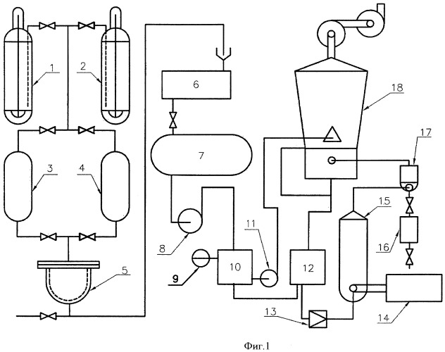 Способ производства водорастворимых солей гуминовых кислот