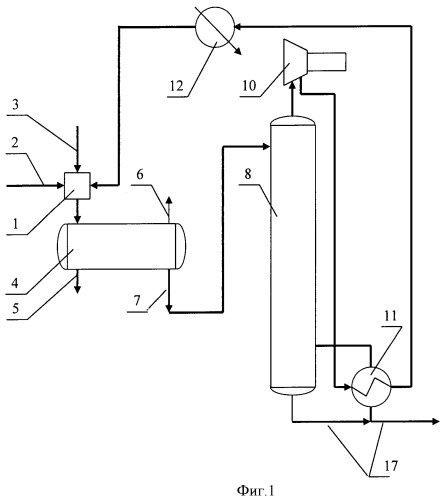 Установка осушки и очистки углеводородной фракции от метанола