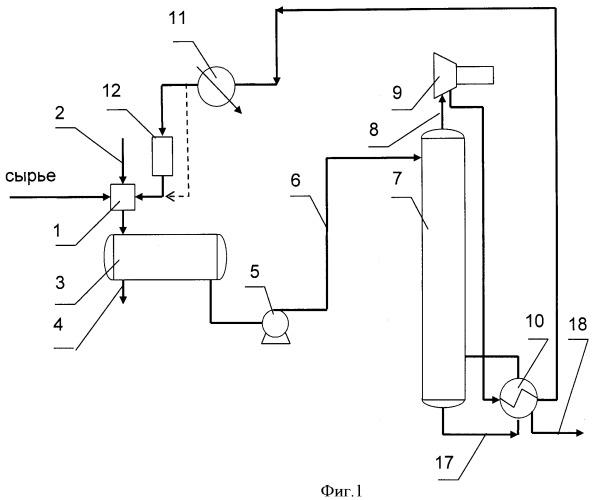Способ очистки и осушки пропановой фракции от метанола