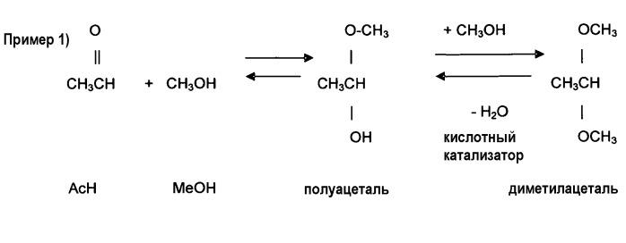 Удаление ацетальдегида из метилацетата ректификацией при повышенном давлении