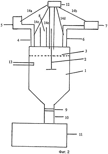 Способ и устройство для утилизации кислородсодержащих полимеров