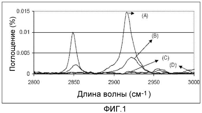 Пористые покрытия из диоксида титана и способы формирования пористых покрытий из диоксида титана, имеющих улучшенную фотокаталитическую активность