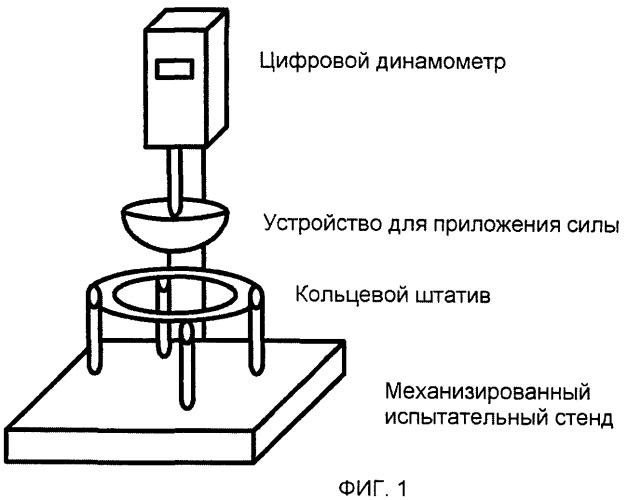 Гидрофильные биологически разлагаемые клеи