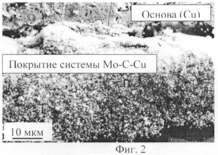 Способ формирования молибден-углерод-медных покрытий на медных контактных поверхностях