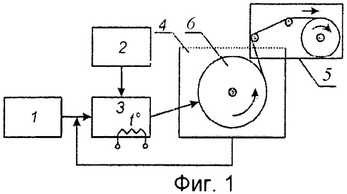 Способ изготовления фольги из чистого ферромагнитного металла и устройство для его осуществления (варианты)