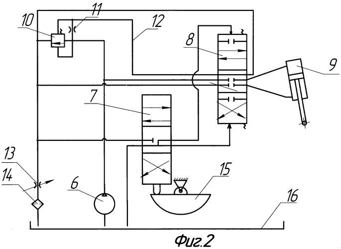 Гидромеханическая система стабилизации положения рабочего органа дорожно-строительной машины