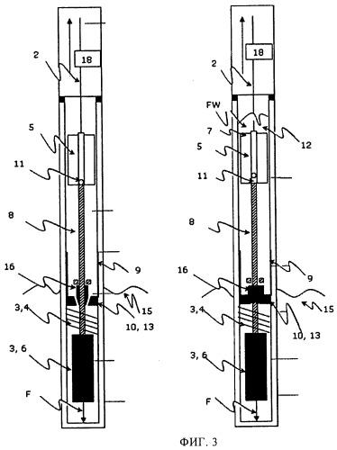 Насосное устройство для перекачки текучей среды, способ перекачки текучей среды и способ применения насосного устройства