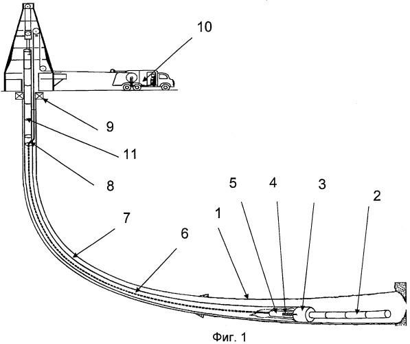 Устройство для выполнения измерений в горизонтальной скважине