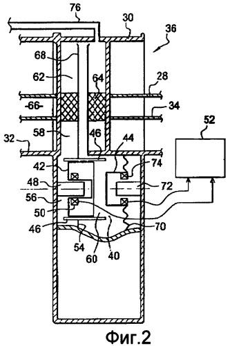 Генерирование электричества в турбомашине