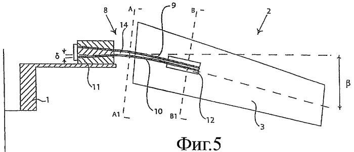 Система соединения ступица-профиль для осевого вентилятора и осевой вентилятор, снабженный этой системой