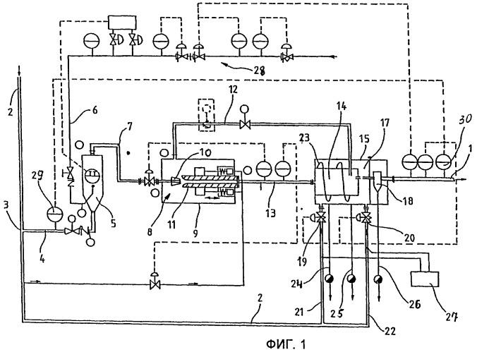 Способ непрерывного кондиционирования газа, предпочтительно природного газа