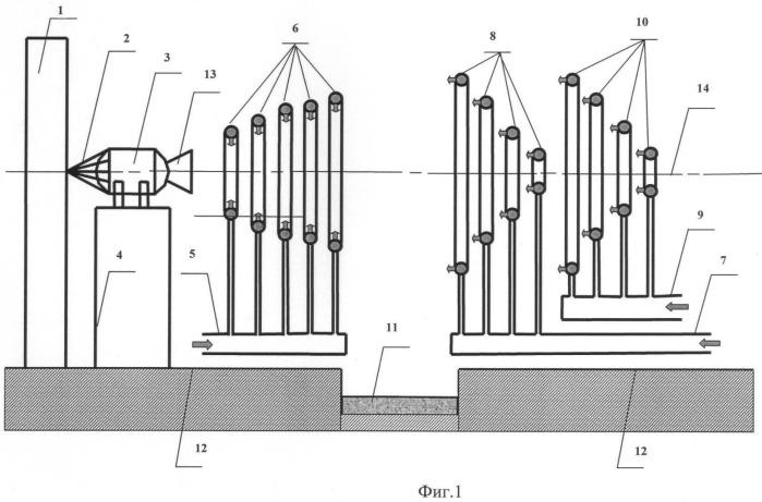 Оросительная установка открытого типа для охлаждения и локализации продуктов сгорания при испытании или ликвидации сжиганием заряда ракетного двигателя на твердом топливе