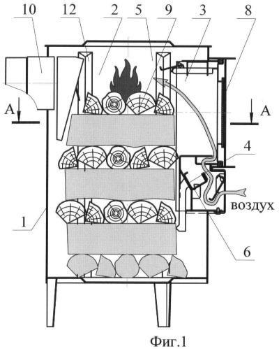 Способ обеспечения горения топлива
