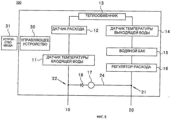 Система горячего водоснабжения, поддерживающая постоянную температуту горячей воды