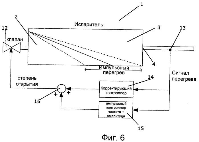 Способ управления потоком хладагента, поступающего в испаритель
