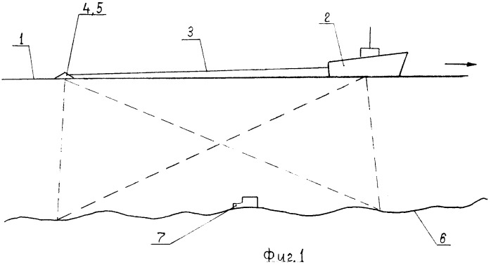 Способ гидролокации с высоким разрешением и устройство для его реализации
