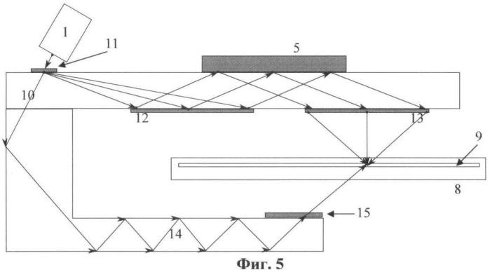 Интегральное оптическое устройство для записи микроголограмм