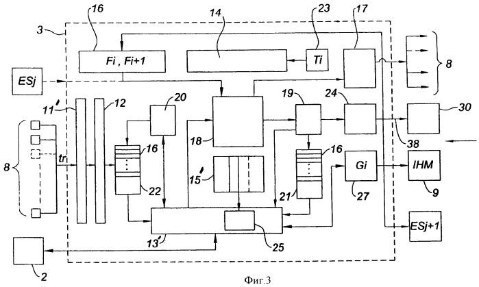 Способ аттестации системы контроля/управления и система контроля/управления, аттестуемая упомянутым способом