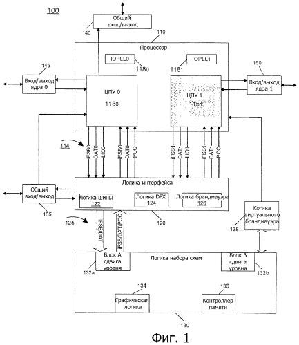 """Логика интерфейса для многоядерной """"системы на кристалле"""" (soc)"""