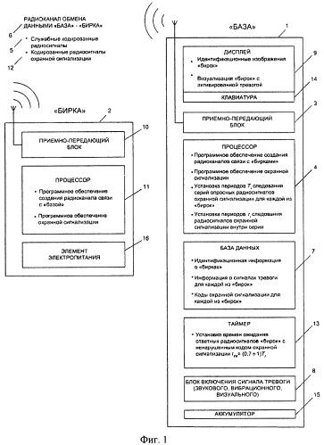 Способ охранной сигнализации на основе мониторинга близости приемно-передающих радиоустройств