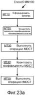 Кодирование сигнала с использованием кодирования с регуляризацией основных тонов и без регуляризации основных тонов
