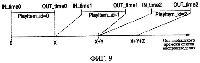 Информационный запоминающий носитель для использования с устройством воспроизведения/записи и устройство для воспроизведения данных аудио/видео (av) и данных текстовых субтитров