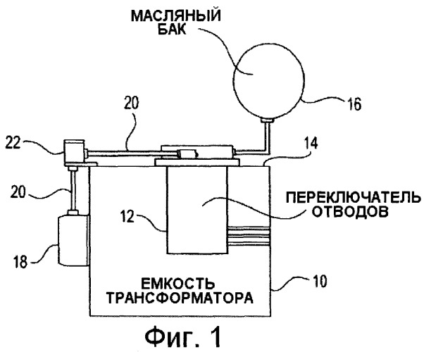 Вакуумный дивертерный переключатель для переключателя отводов