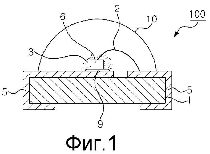 Светоизлучающее устройство, использующее нестехиометрические тетрагональные щелочноземельные силикатные люминофоры