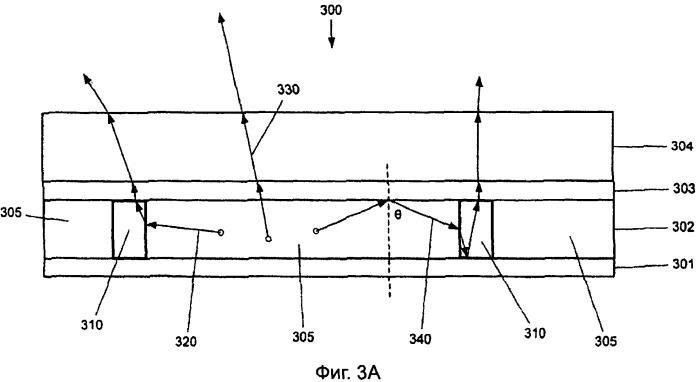 Органический светоизлучающий диод с излучающим слоем, содержащим материал с низким коэффициентом преломления для улучшения световывода
