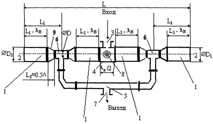 Резонансный свч компрессор с симметричным резонатором