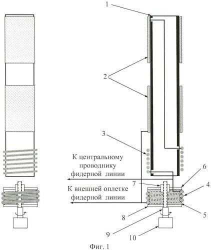Антенна малогабаритная емкостная с согласующей катушкой индуктивности