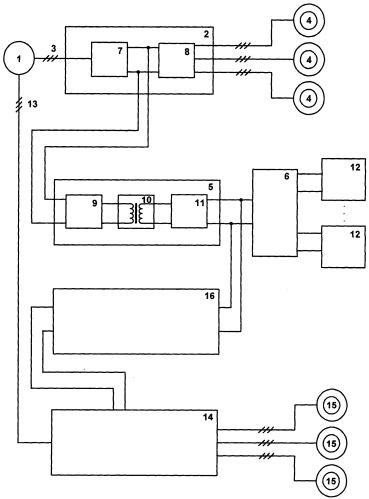 Преобразовательный комплекс энергоснабжения тепловоза