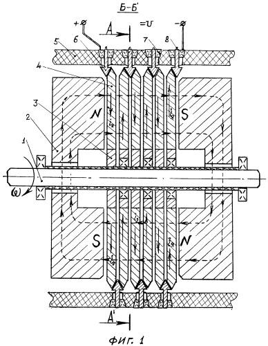 Униполярная машина постоянного тока с комбинированными дисками