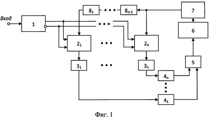 Способ обнаружения широкополосных сигналов и устройство для его реализации