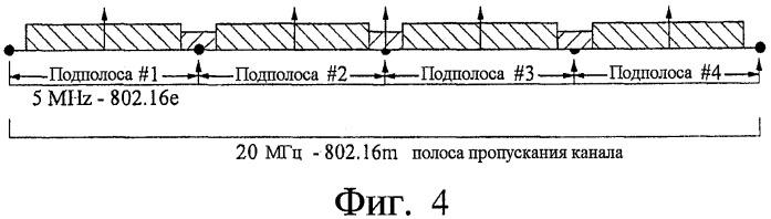 Множество совместимых ofdm-систем с различными полосами пропускания