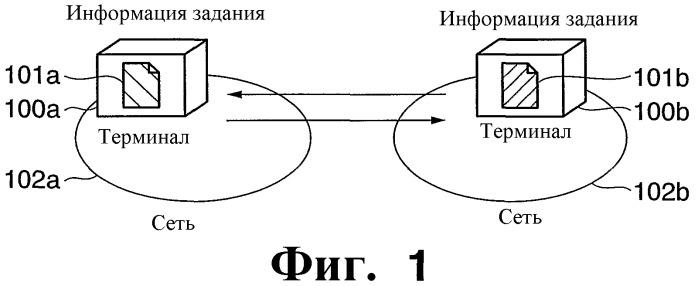 Устройство связи, способ связи для него и машиночитаемый носитель хранения данных