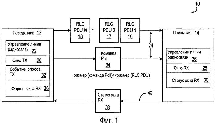 Способ и устройство для опроса в системе беспроводной связи