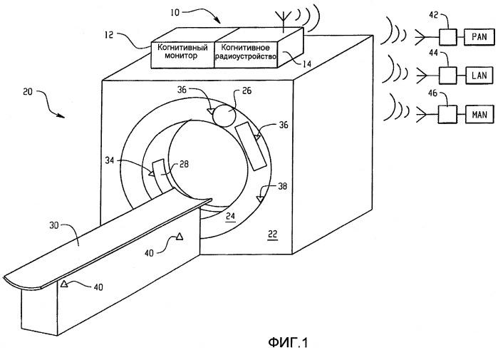 Когнитивное контрольное беспроводное устройство для медицинского оборудования