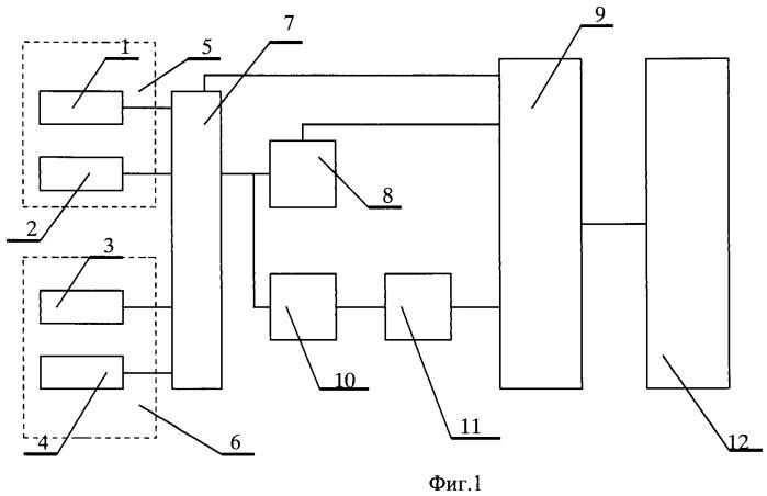 Способ определения электрического сопротивления внутренних тканей участка тела биологического объекта и реоанализатор