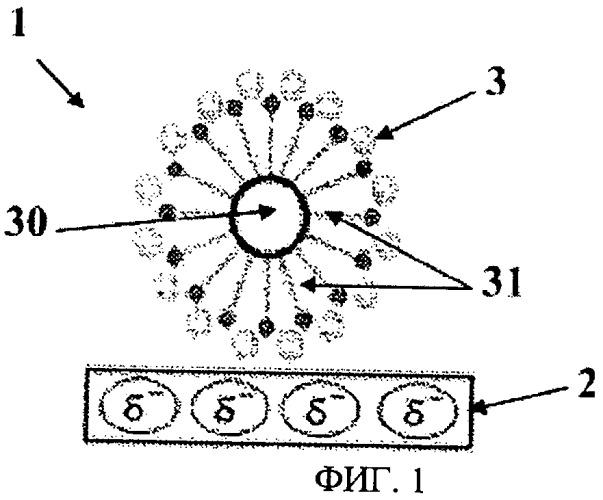 Способ связывания активных молекул с носителем, активный элемент, полученный указанным способом, и химическая композиция для осуществления указанного способа