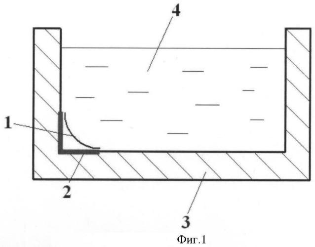 Способ получения скруглений на отливках из алюминиевого сплава