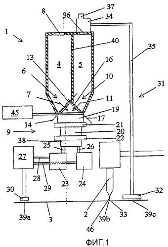 Способ и устройство обработки порошка для сварочного аппарата